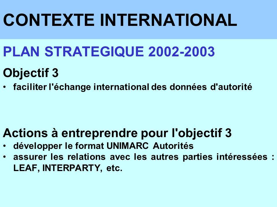 CONTEXTE INTERNATIONAL PLAN STRATEGIQUE 2002-2003 Objectif 3 faciliter l'échange international des données d'autorité Actions à entreprendre pour l'ob