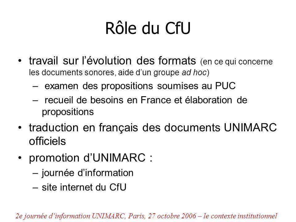 Rôle du CfU travail sur lévolution des formats (en ce qui concerne les documents sonores, aide dun groupe ad hoc) – examen des propositions soumises a