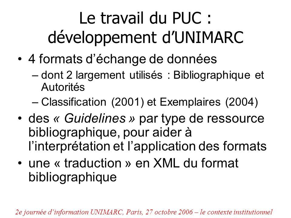 Le travail du PUC : développement dUNIMARC 4 formats déchange de données –dont 2 largement utilisés : Bibliographique et Autorités –Classification (20
