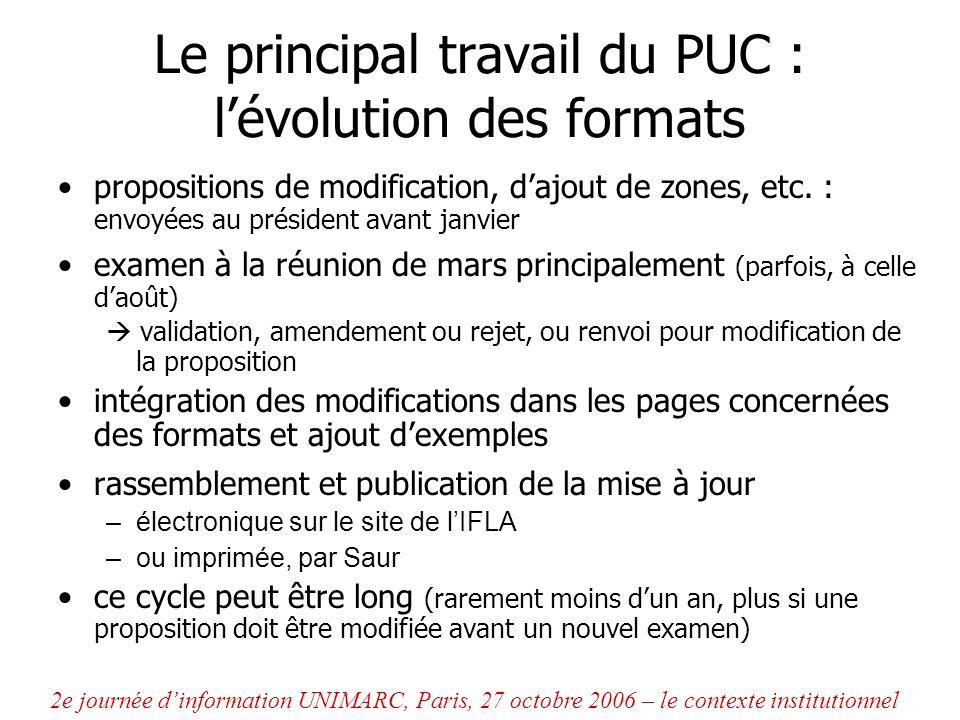 Le principal travail du PUC : lévolution des formats propositions de modification, dajout de zones, etc. : envoyées au président avant janvier examen