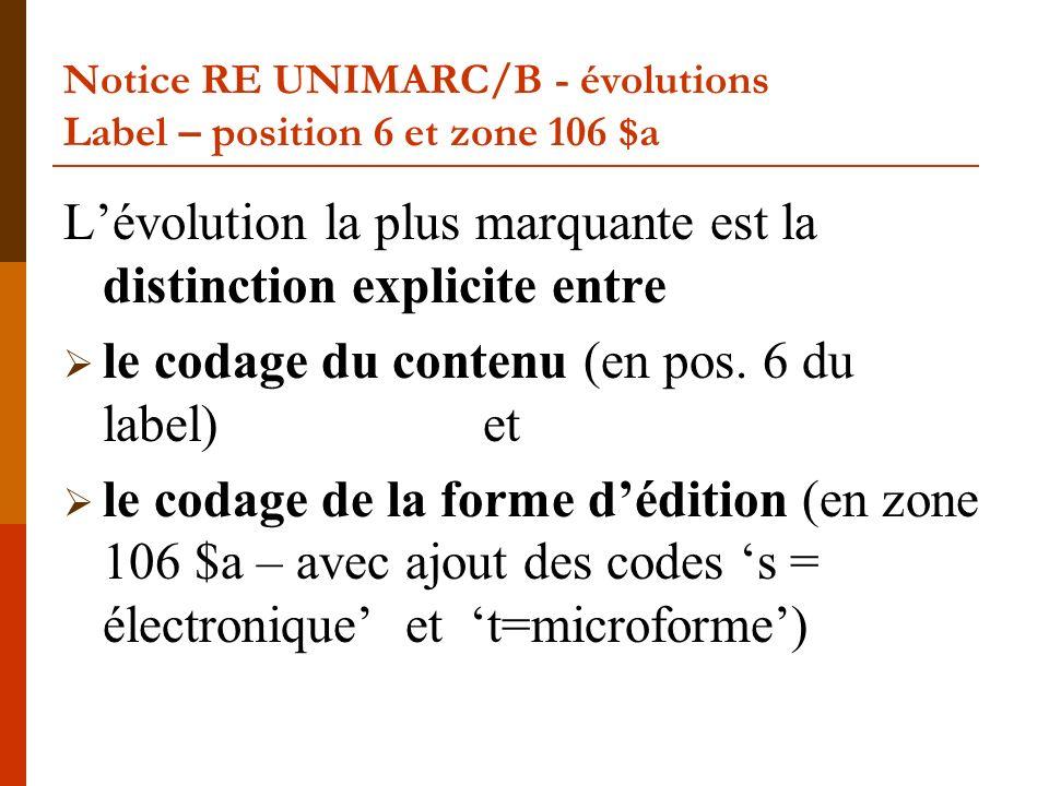 Notice RE UNIMARC/B - évolutions Label – position 6 et zone 106 $a Lévolution la plus marquante est la distinction explicite entre le codage du contenu (en pos.