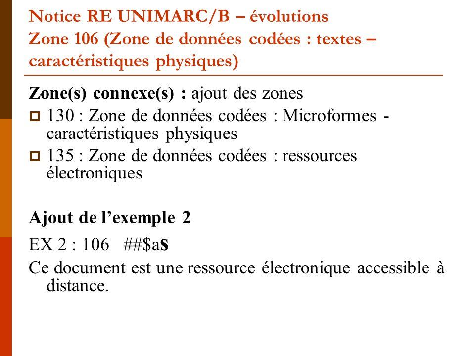Notice RE UNIMARC/B – évolutions Zone 106 (Zone de données codées : textes – caractéristiques physiques) Zone(s) connexe(s) : ajout des zones 130 : Zo