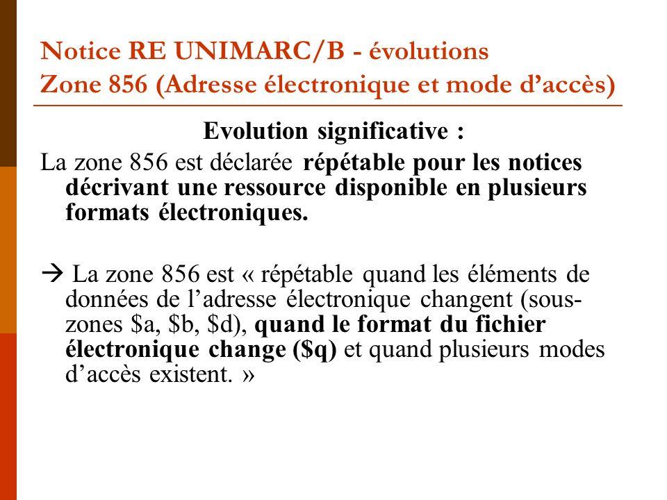 Notice RE UNIMARC/B - évolutions Zone 856 (Adresse électronique et mode daccès) Evolution significative : La zone 856 est déclarée répétable pour les