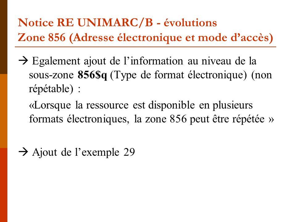 Notice RE UNIMARC/B - évolutions Zone 856 (Adresse électronique et mode daccès) Egalement ajout de linformation au niveau de la sous-zone 856$q (Type de format électronique) (non répétable) : «Lorsque la ressource est disponible en plusieurs formats électroniques, la zone 856 peut être répétée » Ajout de lexemple 29