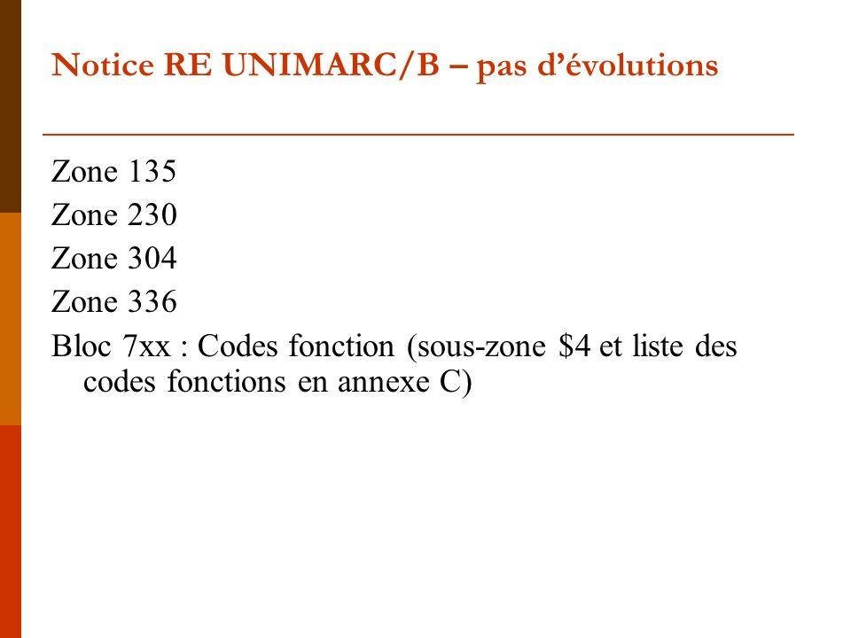 Notice RE UNIMARC/B – pas dévolutions Zone 135 Zone 230 Zone 304 Zone 336 Bloc 7xx : Codes fonction (sous-zone $4 et liste des codes fonctions en annexe C)