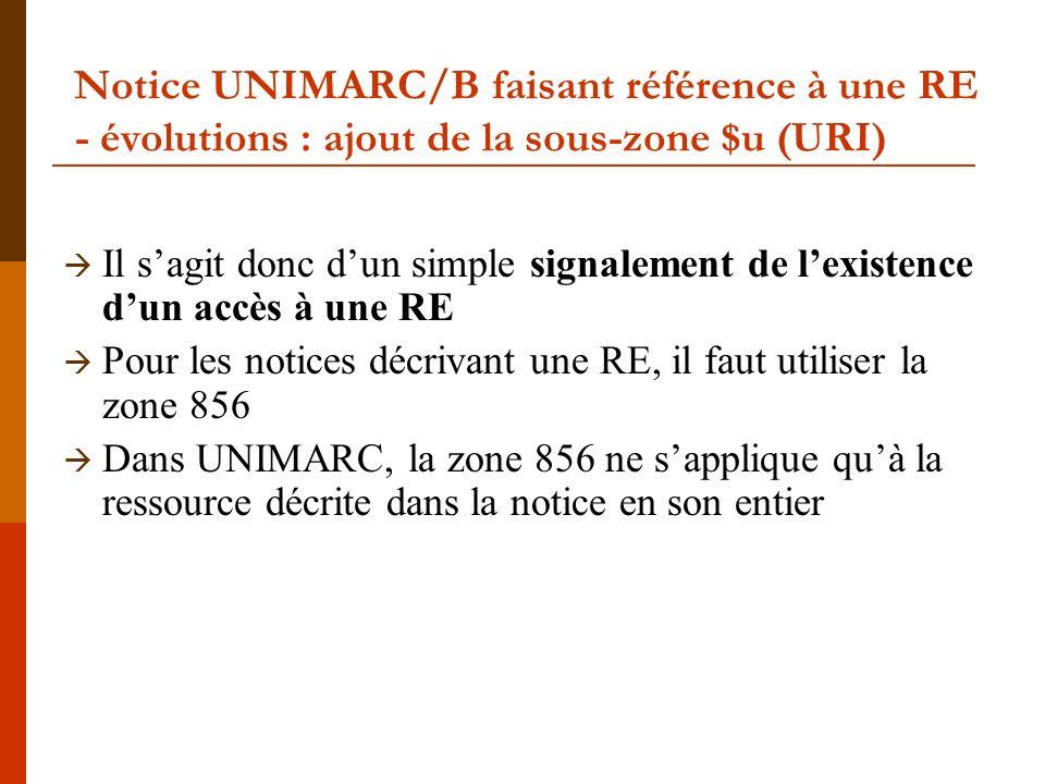 Notice UNIMARC/B faisant référence à une RE - évolutions : ajout de la sous-zone $u (URI) Il sagit donc dun simple signalement de lexistence dun accès