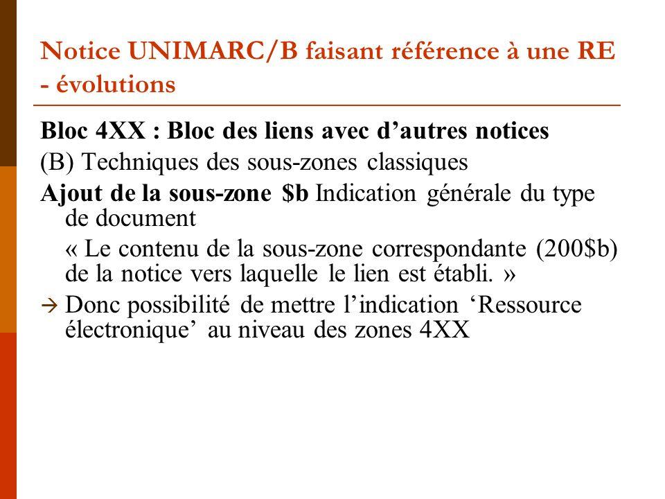 Notice UNIMARC/B faisant référence à une RE - évolutions Bloc 4XX : Bloc des liens avec dautres notices (B) Techniques des sous-zones classiques Ajout de la sous-zone $b Indication générale du type de document « Le contenu de la sous-zone correspondante (200$b) de la notice vers laquelle le lien est établi.