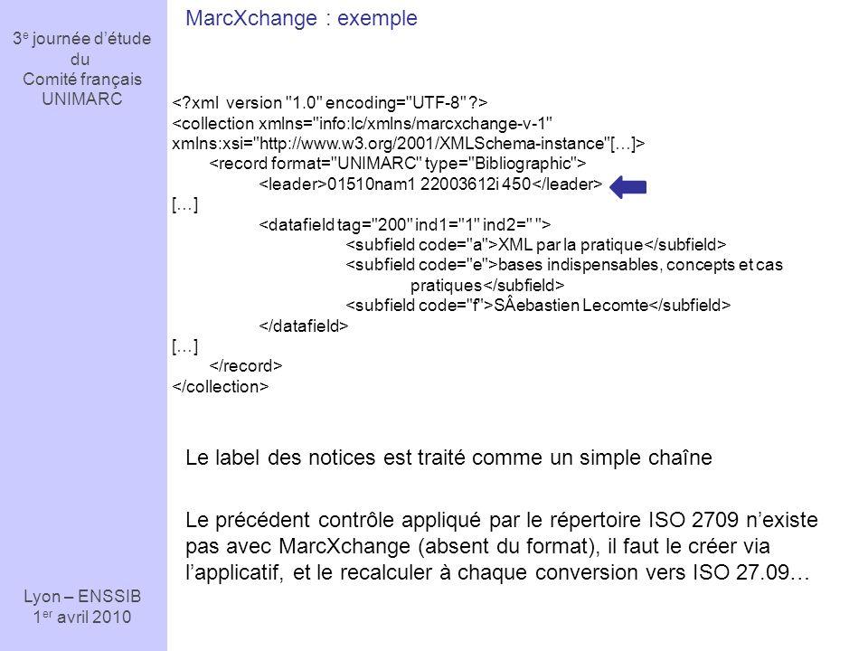 3 e journée détude du Comité français UNIMARC Lyon – ENSSIB 1 er avril 2010 Le précédent contrôle appliqué par le répertoire ISO 2709 nexiste pas avec