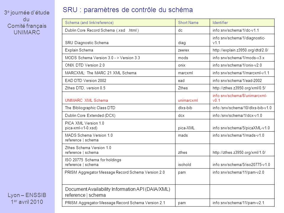 3 e journée détude du Comité français UNIMARC Lyon – ENSSIB 1 er avril 2010 Schema (and link/reference)Short NameIdentifier Dublin Core Record Schema