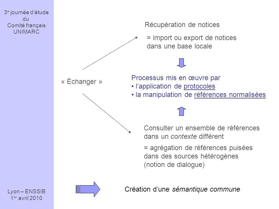 3 e journée détude du Comité français UNIMARC Lyon – ENSSIB 1 er avril 2010 Appareil normatif et protocoles en usage dans les bibliothèques ISO 2709:2008 ( indice de classement Z 47-300 ) Révision de 2008 avec lintégration des caractères codés sur plusieurs octets Format déchange pour linformation NF ISO 25577:2009 « MarcXchange » Format généralisé déchange de notices bibliographiques (et autres types de métadonnées) fondé sur XML ANSI/NISO Z 39.50 Protocole déchange pour une utilisation bibliographique qui régit le « dialogue » entre clients et serveurs, décrit et utilisé aux États-unis à partir de 1984.