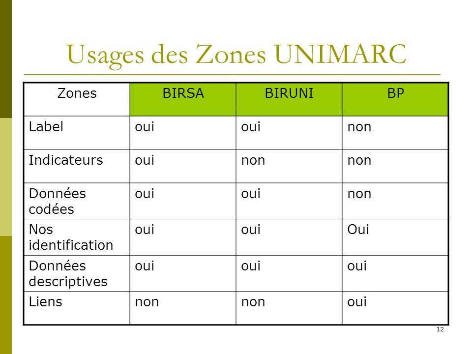 12 Usages des Zones UNIMARC ZonesBIRSABIRUNIBP Labeloui non Indicateursouinon Données codées oui non Nos identification oui Oui Données descriptives o