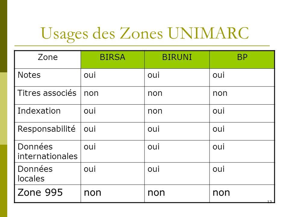 13 Usages des Zones UNIMARC ZoneBIRSABIRUNIBP Notesoui Titres associésnon Indexationouinonoui Responsabilitéoui Données internationales oui Données lo