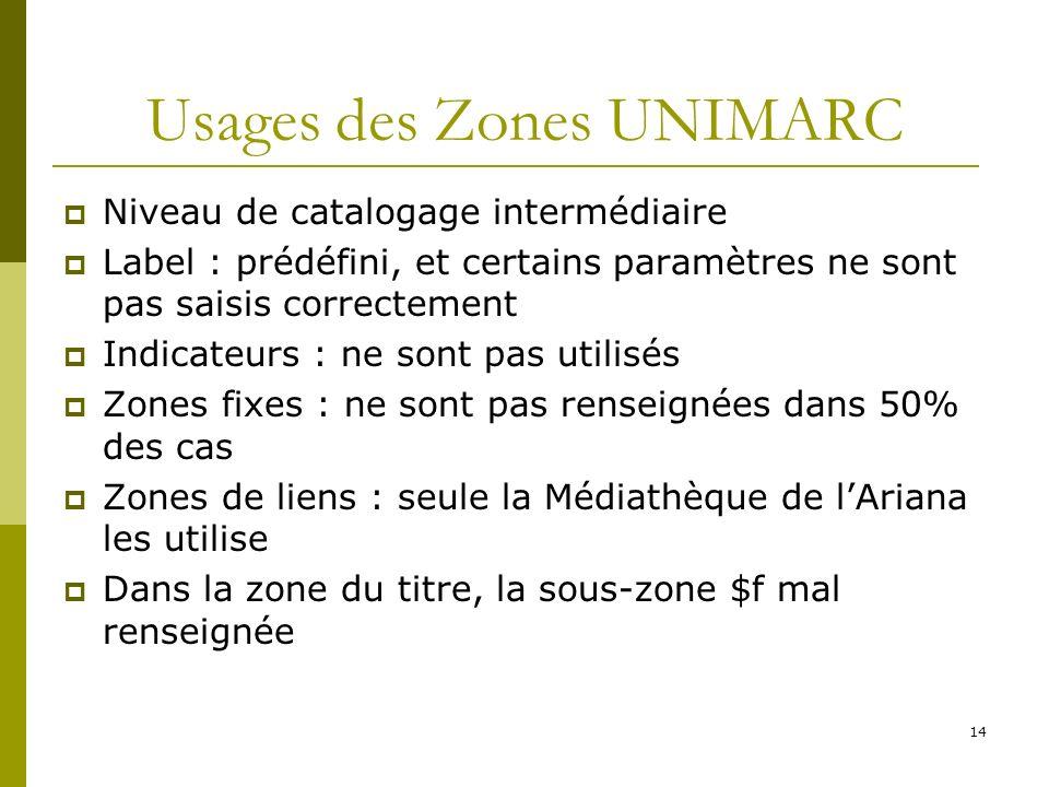 14 Usages des Zones UNIMARC Niveau de catalogage intermédiaire Label : prédéfini, et certains paramètres ne sont pas saisis correctement Indicateurs :