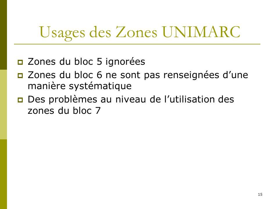 15 Usages des Zones UNIMARC Zones du bloc 5 ignorées Zones du bloc 6 ne sont pas renseignées dune manière systématique Des problèmes au niveau de luti