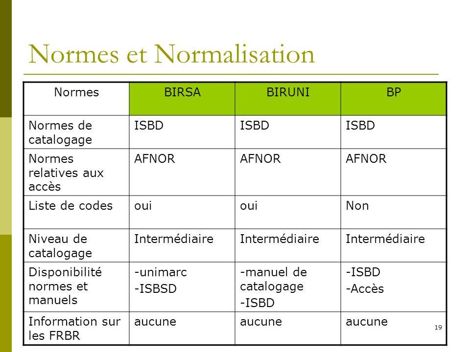 19 Normes et Normalisation NormesBIRSABIRUNIBP Normes de catalogage ISBD Normes relatives aux accès AFNOR Liste de codesoui Non Niveau de catalogage I