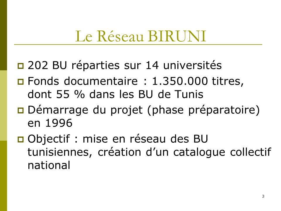 3 Le Réseau BIRUNI 202 BU réparties sur 14 universités Fonds documentaire : 1.350.000 titres, dont 55 % dans les BU de Tunis Démarrage du projet (phas