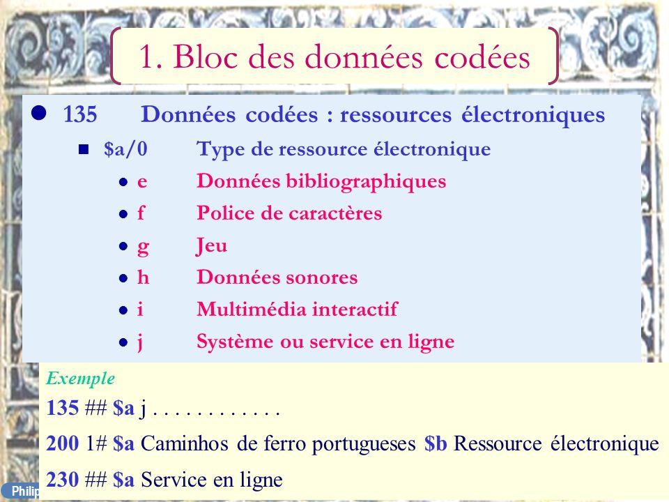 20/03/2003 Philippe-Corentin LE PAPE, ABES 135Données codées : ressources électroniques $a/0Type de ressource électronique eDonnées bibliographiques f