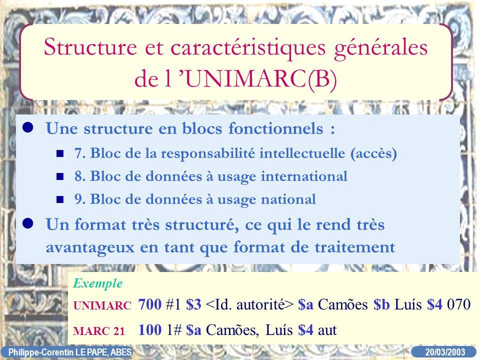 20/03/2003 Philippe-Corentin LE PAPE, ABES Structure et caractéristiques générales de l UNIMARC(B) Une structure en blocs fonctionnels : 7. Bloc de la