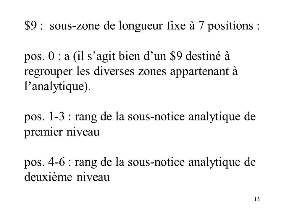 17 Contenu d une sous-notice analytique L accès titre : zone 4XX Les accès auteurs : 7XX Les accès titres normalisés : zones 5XX Les formes parallèles