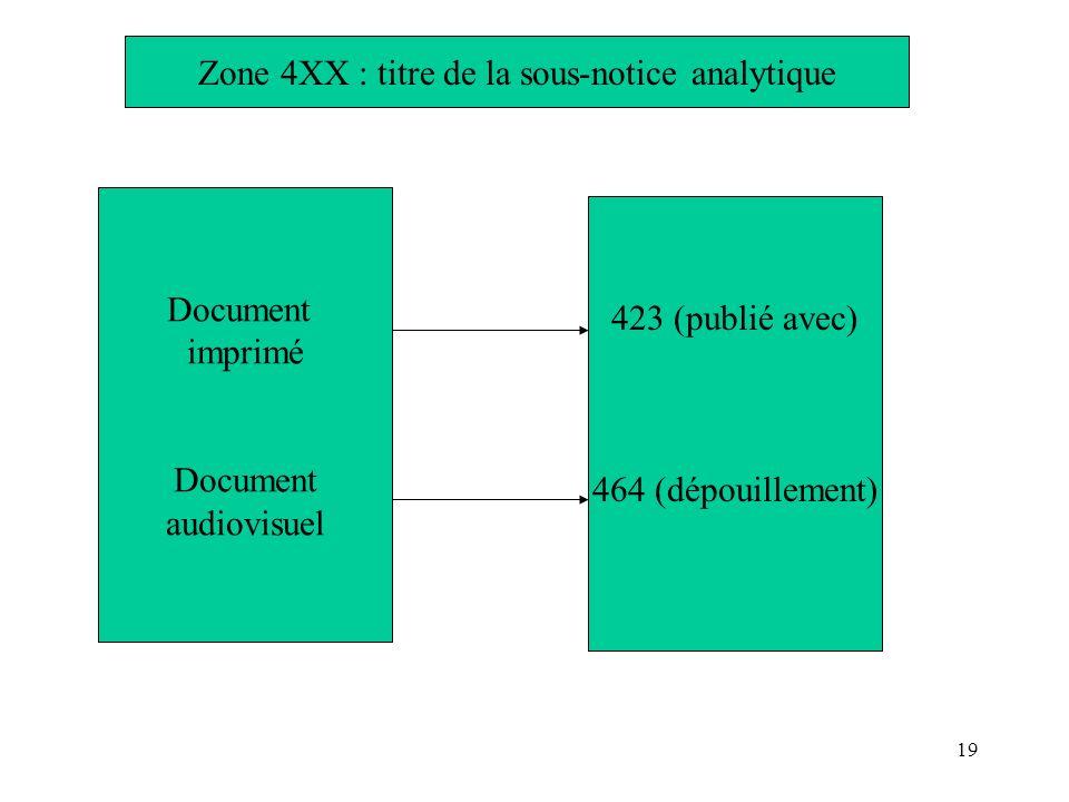 18 $9 : sous-zone de longueur fixe à 7 positions : pos. 0 : a (il sagit bien dun $9 destiné à regrouper les diverses zones appartenant à lanalytique).