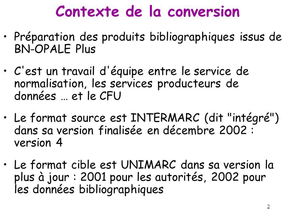 28 mars 2003 UNIMARC Format d'échange de la BnF Françoise Bourdon Amel Taleb Anila Angjeli Bibliothèque nationale de France Service normalisation docu