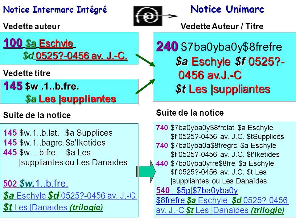 33 Règles de conversion des notices Auteur / Titre Intermarc Intégré Vedette(s) auteur(s) Vedette titre Renvoi(s) d exclusion ne comportant que le tit