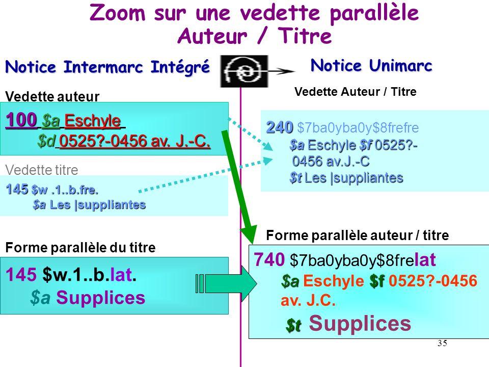 34 Notice Intermarc Intégré Notice Unimarc 100 $aEschyle 100 $a Eschyle $d0525?-0456 av. J.-C. $d 0525?-0456 av. J.-C. 145 $w.1..b.fre. $a Les |suppli