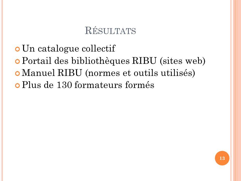 R ÉSULTATS Un catalogue collectif Portail des bibliothèques RIBU (sites web) Manuel RIBU (normes et outils utilisés) Plus de 130 formateurs formés 13