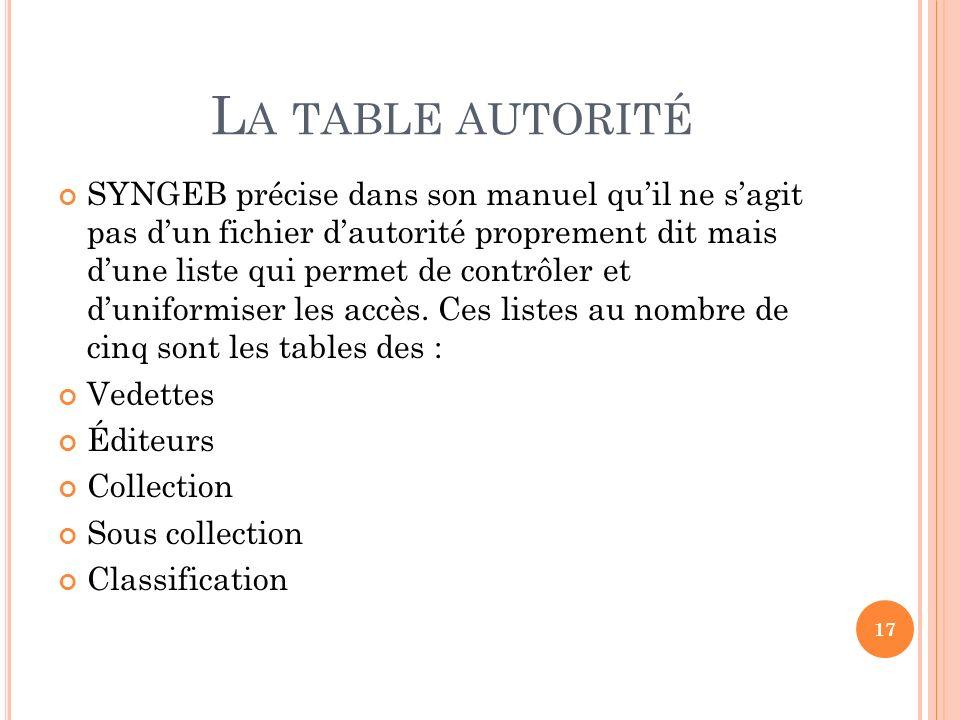 L A TABLE AUTORITÉ SYNGEB précise dans son manuel quil ne sagit pas dun fichier dautorité proprement dit mais dune liste qui permet de contrôler et du
