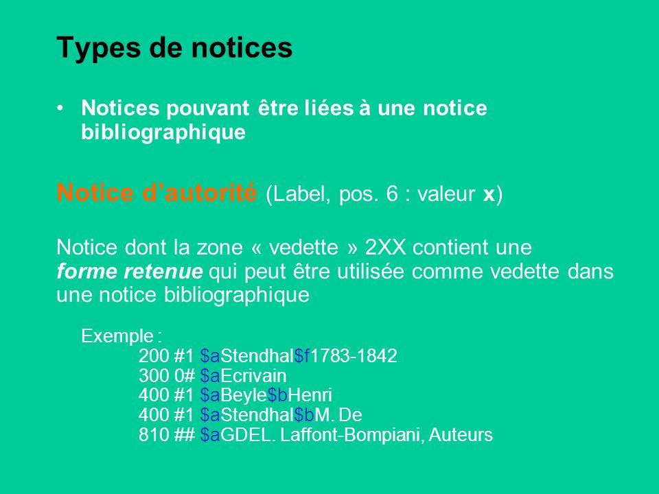 Types de notices Notices pouvant être liées à une notice bibliographique Notice dautorité (Label, pos.