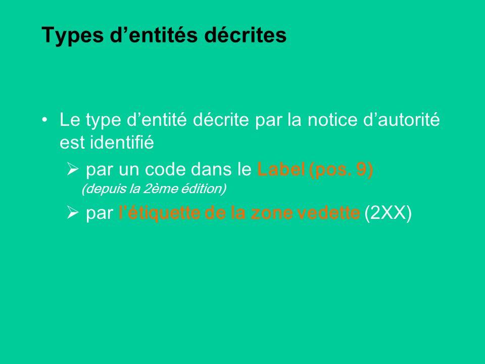 Types dentités décrites Le type dentité décrite par la notice dautorité est identifié par un code dans le Label (pos.