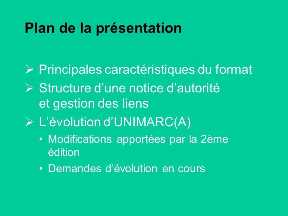 Plan de la présentation Principales caractéristiques du format Structure dune notice dautorité et gestion des liens Lévolution dUNIMARC(A) Modifications apportées par la 2ème édition Demandes dévolution en cours