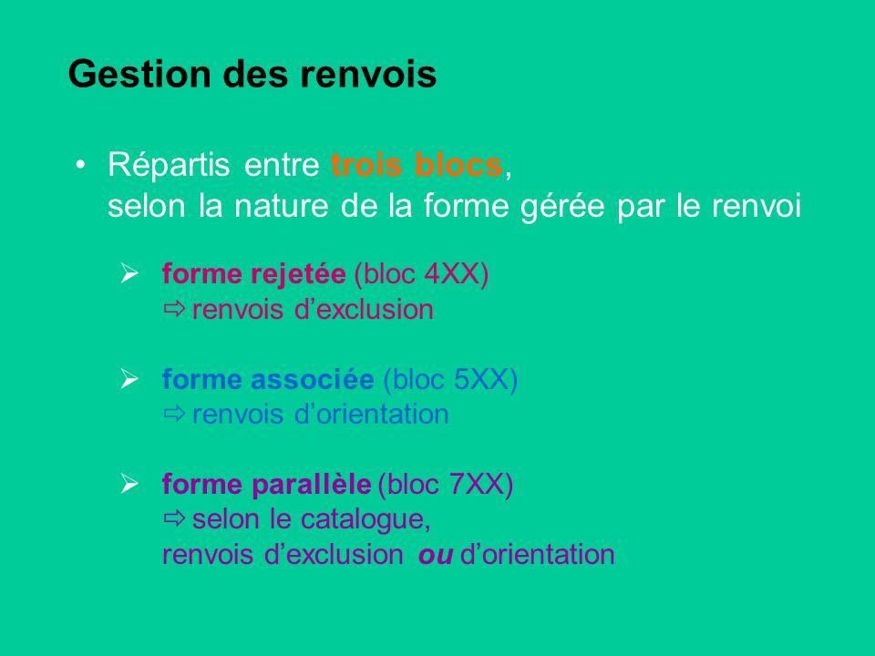 Gestion des renvois Répartis entre trois blocs, selon la nature de la forme gérée par le renvoi forme rejetée (bloc 4XX) renvois dexclusion forme associée (bloc 5XX) renvois dorientation forme parallèle (bloc 7XX) selon le catalogue, renvois dexclusion ou dorientation