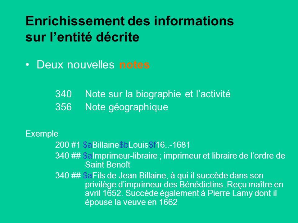 Enrichissement des informations sur lentité décrite Deux nouvelles notes 340Note sur la biographie et lactivité 356Note géographique Exemple 200 #1 $aBillaine$bLouis$f16..-1681 340 ## $aImprimeur-libraire ; imprimeur et libraire de lordre de Saint Benoît 340 ## $aFils de Jean Billaine, à qui il succède dans son privilège dimprimeur des Bénédictins.