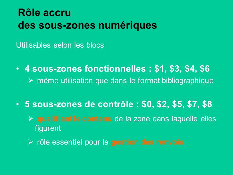 Rôle accru des sous-zones numériques Utilisables selon les blocs 4 sous-zones fonctionnelles : $1, $3, $4, $6 même utilisation que dans le format bibliographique 5 sous-zones de contrôle : $0, $2, $5, $7, $8 qualifiant le contenu de la zone dans laquelle elles figurent rôle essentiel pour la gestion des renvois