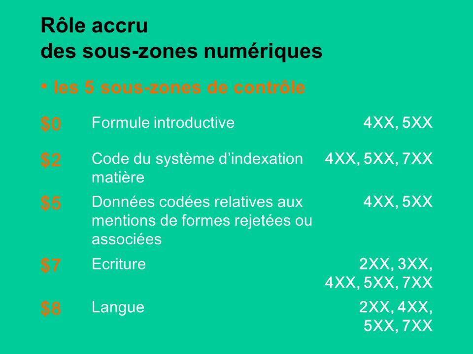 Rôle accru des sous-zones numériques $0 Formule introductive4XX, 5XX $2 Code du système dindexation matière 4XX, 5XX, 7XX $5 Données codées relatives aux mentions de formes rejetées ou associées 4XX, 5XX $7 Ecriture2XX, 3XX, 4XX, 5XX, 7XX $8 Langue2XX, 4XX, 5XX, 7XX les 5 sous-zones de contrôle
