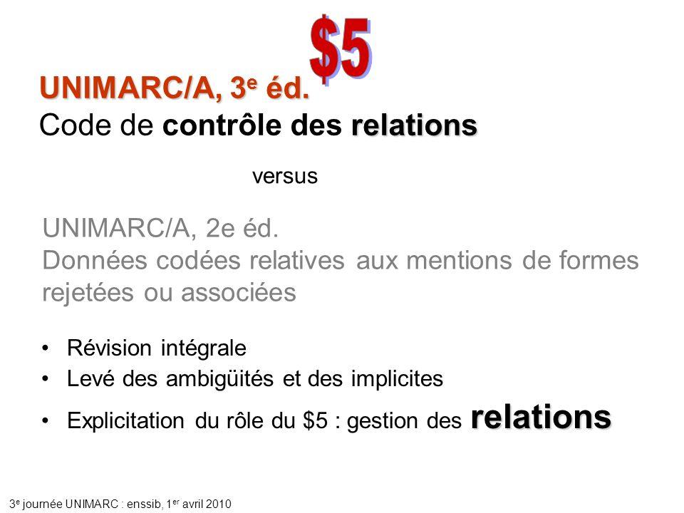 3 e journée UNIMARC : enssib, 1 er avril 2010 UNIMARC/A, 3 e éd.