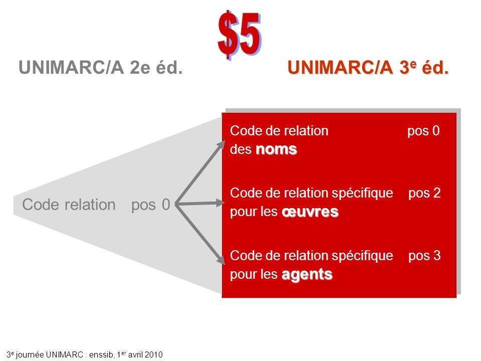 3 e journée UNIMARC : enssib, 1 er avril 2010 UNIMARC/A 3 e éd.