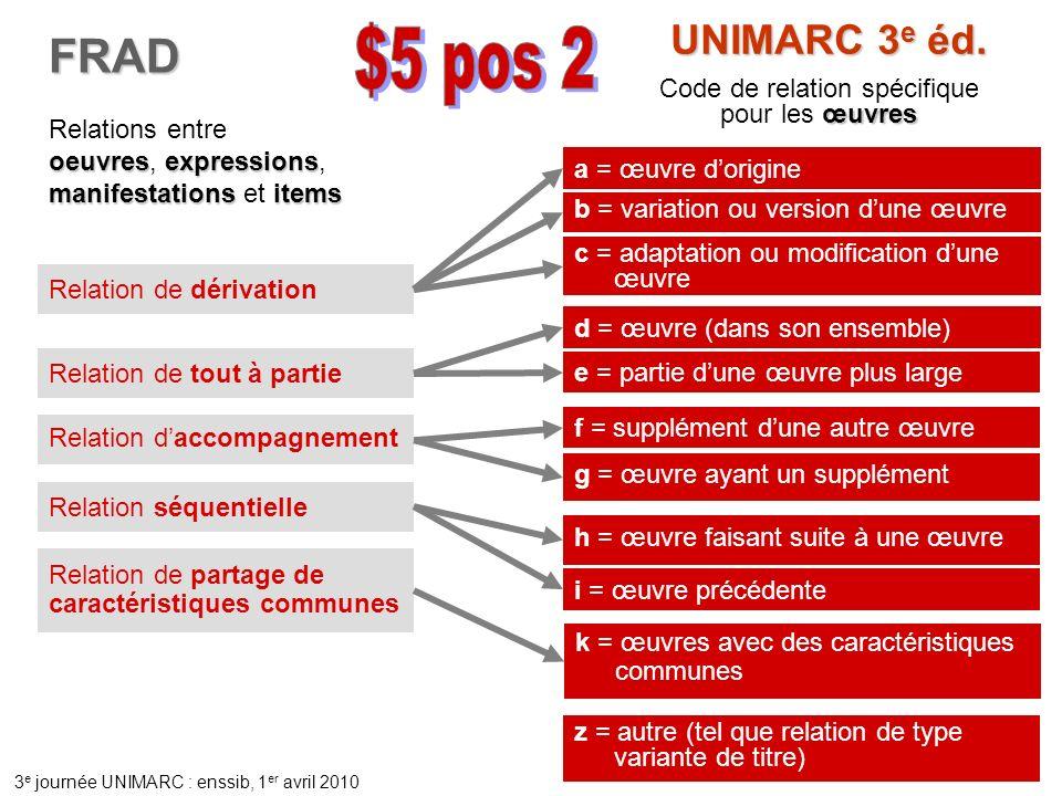 3 e journée UNIMARC : enssib, 1 er avril 2010 FRAD z = autre (tel que relation de type variante de titre) œuvres Code de relation spécifique pour les œuvres UNIMARC 3 e éd.