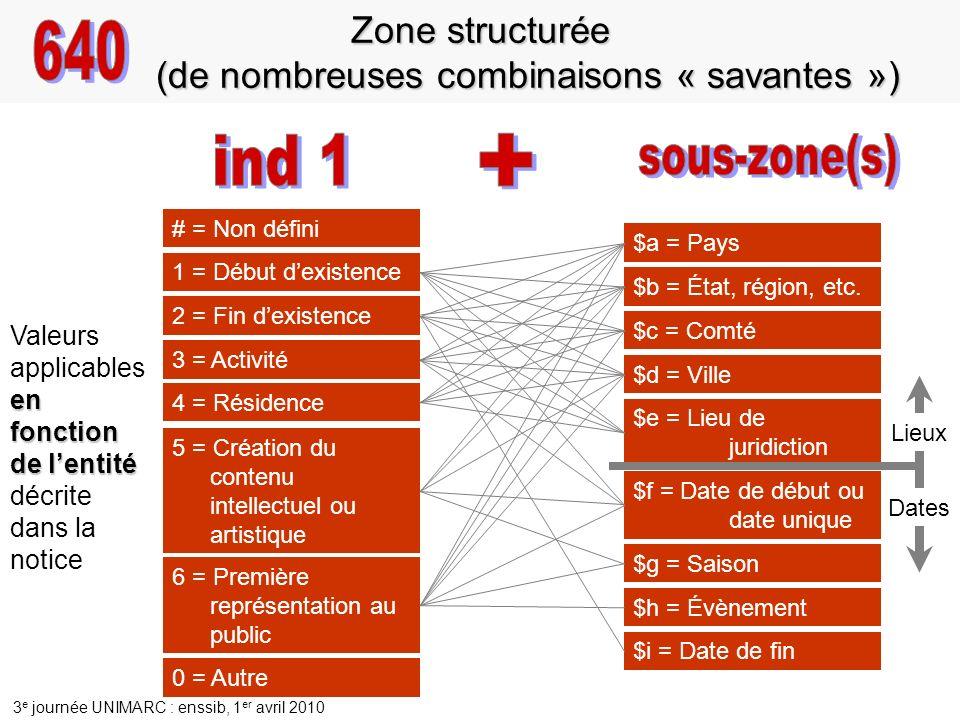 3 e journée UNIMARC : enssib, 1 er avril 2010 Zone structurée (de nombreuses combinaisons « savantes ») $a = Pays $b = État, région, etc.