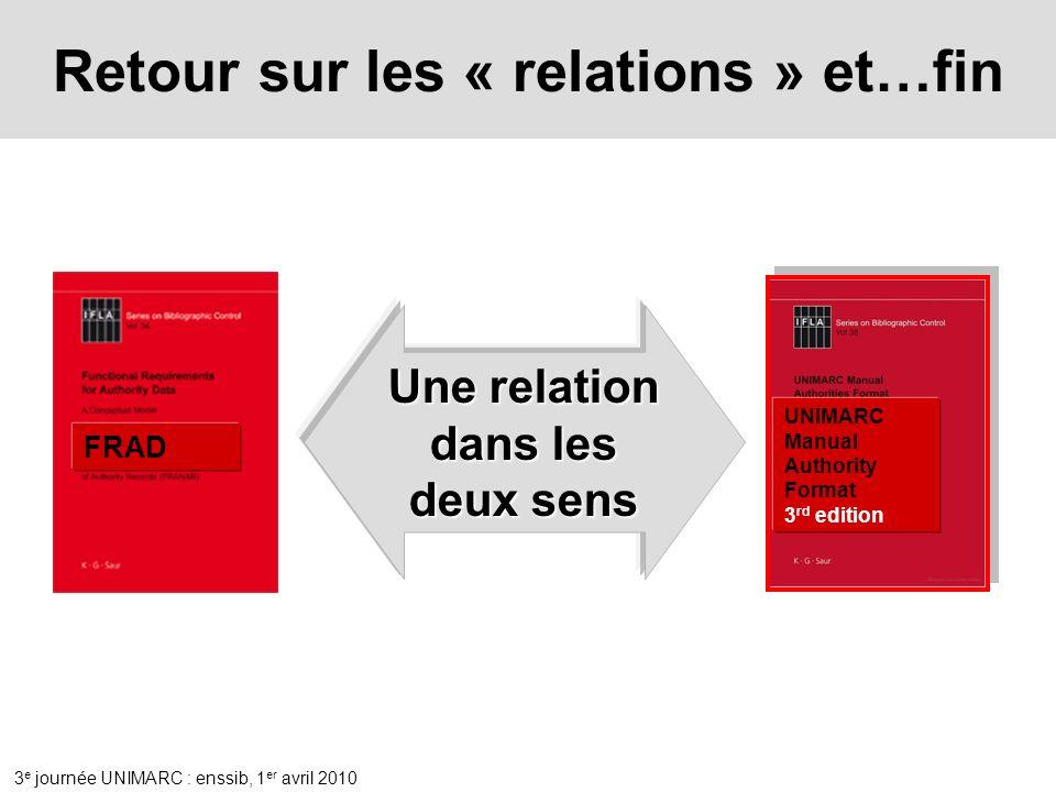 3 e journée UNIMARC : enssib, 1 er avril 2010 Retour sur les « relations » et…fin UNIMARC Manual Authority Format 3 rd edition FRAD Une relation dans les deux sens