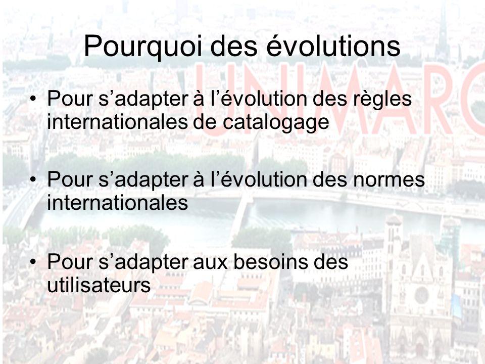 Pourquoi des évolutions Pour sadapter à lévolution des règles internationales de catalogage Pour sadapter à lévolution des normes internationales Pour sadapter aux besoins des utilisateurs