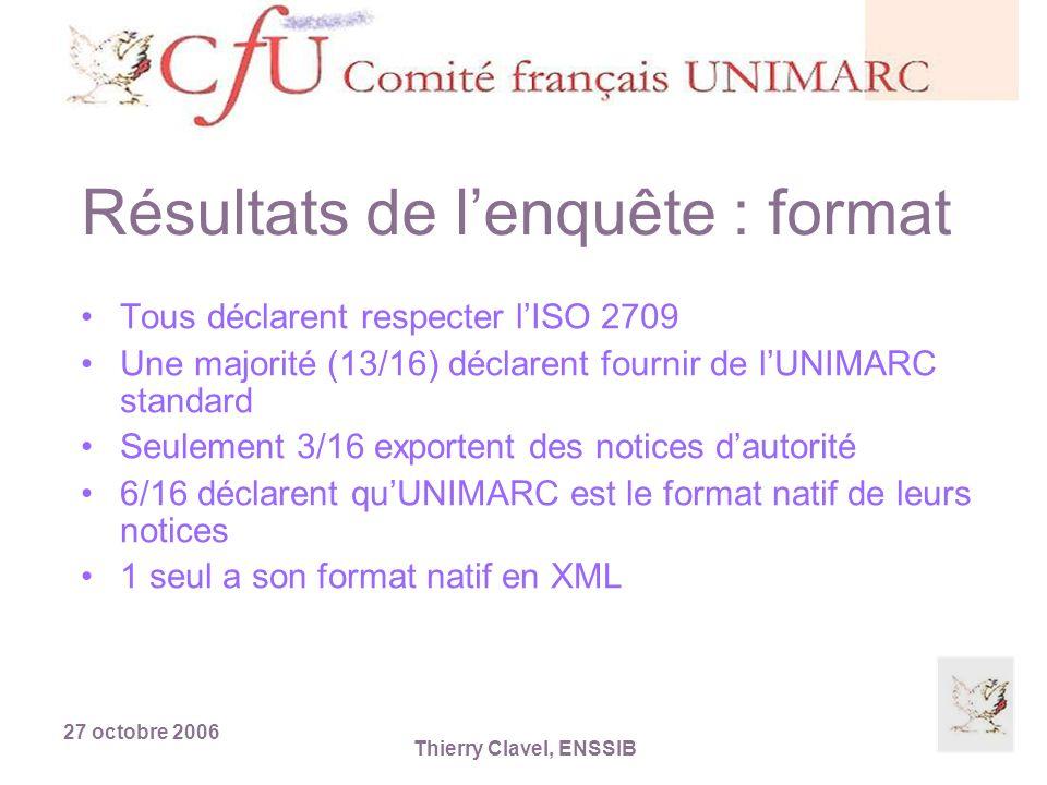 27 octobre 2006 Thierry Clavel, ENSSIB Résultats de lenquête : format Tous déclarent respecter lISO 2709 Une majorité (13/16) déclarent fournir de lUNIMARC standard Seulement 3/16 exportent des notices dautorité 6/16 déclarent quUNIMARC est le format natif de leurs notices 1 seul a son format natif en XML