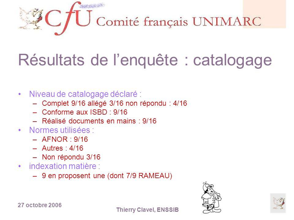 27 octobre 2006 Thierry Clavel, ENSSIB Résultats de lenquête : catalogage Niveau de catalogage déclaré : –Complet 9/16 allégé 3/16 non répondu : 4/16 –Conforme aux ISBD : 9/16 –Réalisé documents en mains : 9/16 Normes utilisées : –AFNOR : 9/16 –Autres : 4/16 –Non répondu 3/16 indexation matière : –9 en proposent une (dont 7/9 RAMEAU)