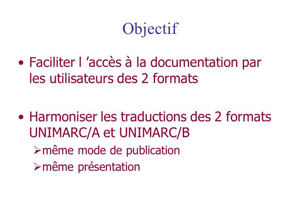 Objectif Faciliter l accès à la documentation par les utilisateurs des 2 formats Harmoniser les traductions des 2 formats UNIMARC/A et UNIMARC/B même