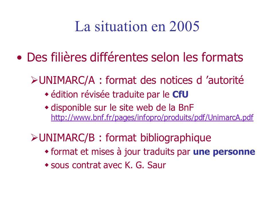 La situation en 2005 Des filières différentes selon les formats UNIMARC/A : format des notices d autorité édition révisée traduite par le CfU disponib