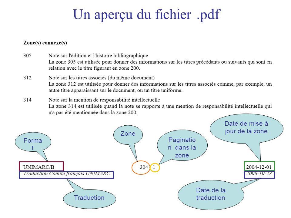 Forma t Zone Paginatio n dans la zone Date de mise à jour de la zone Traduction Date de la traduction