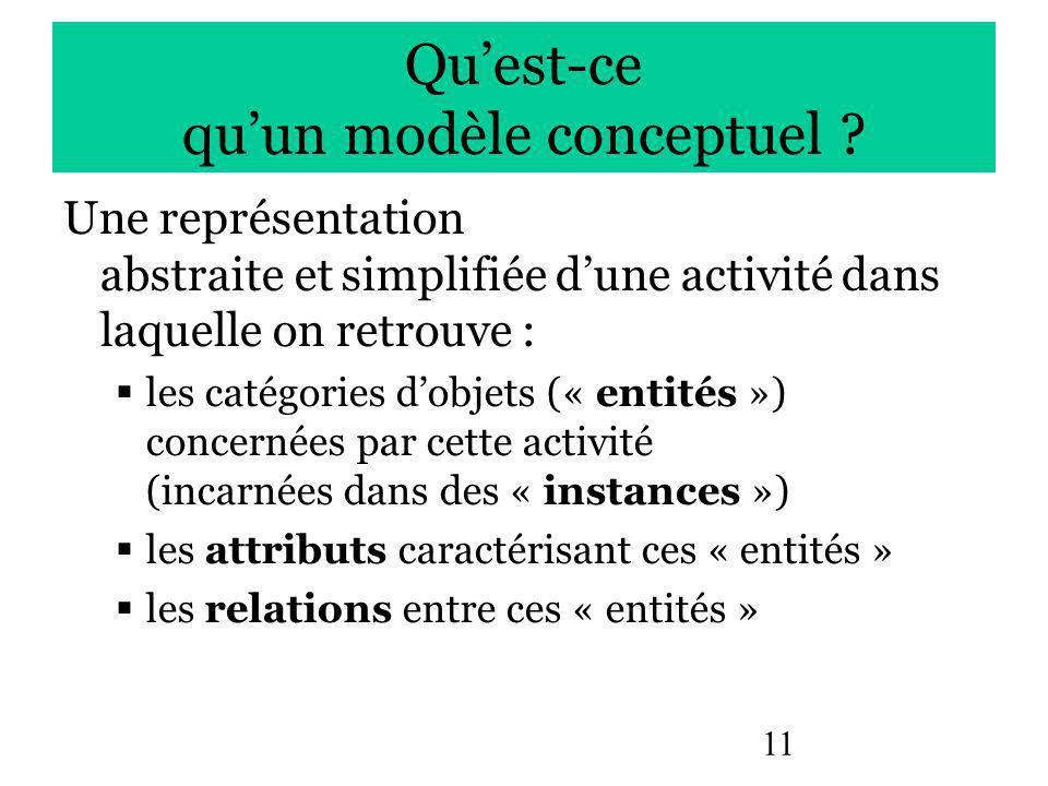 11 Quest-ce quun modèle conceptuel .