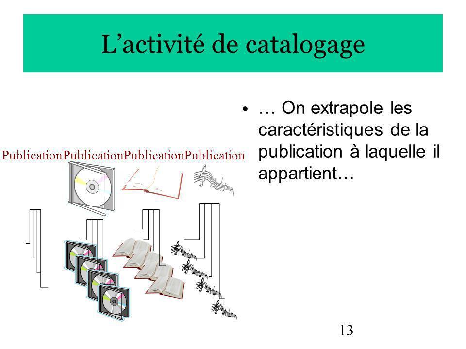 13 Lactivité de catalogage … On extrapole les caractéristiques de la publication à laquelle il appartient… Publication