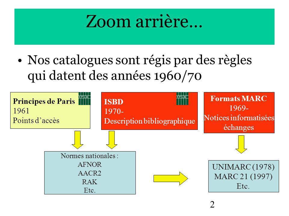2 Nos catalogues sont régis par des règles qui datent des années 1960/70 Principes de Paris 1961 Points daccès ISBD 1970- Description bibliographique Formats MARC 1969- Notices informatisées échanges UNIMARC (1978) MARC 21 (1997) Etc.